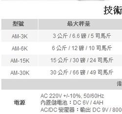 sm-100 digi scale pdf